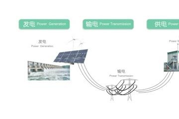 变电站电力系统远程监控维护解决方案