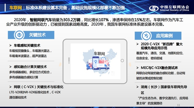2020年中国智能网联汽车销量为303.2万辆渗透率保持在15%左右